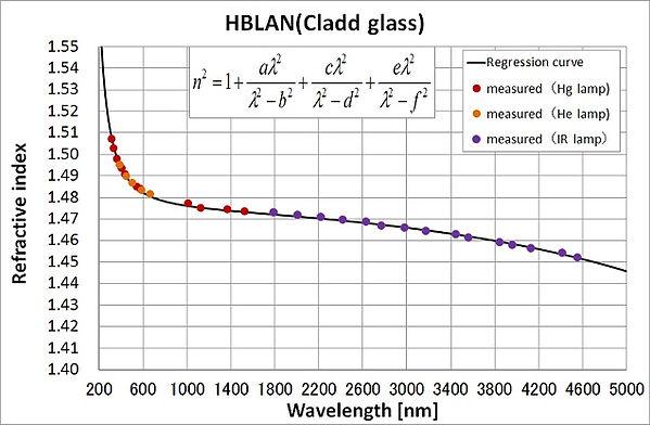 n-HBLAN-E.jpg