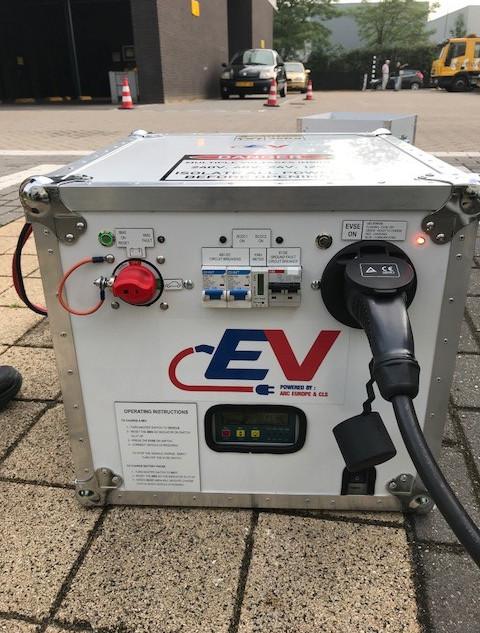 Votexa Portable Power