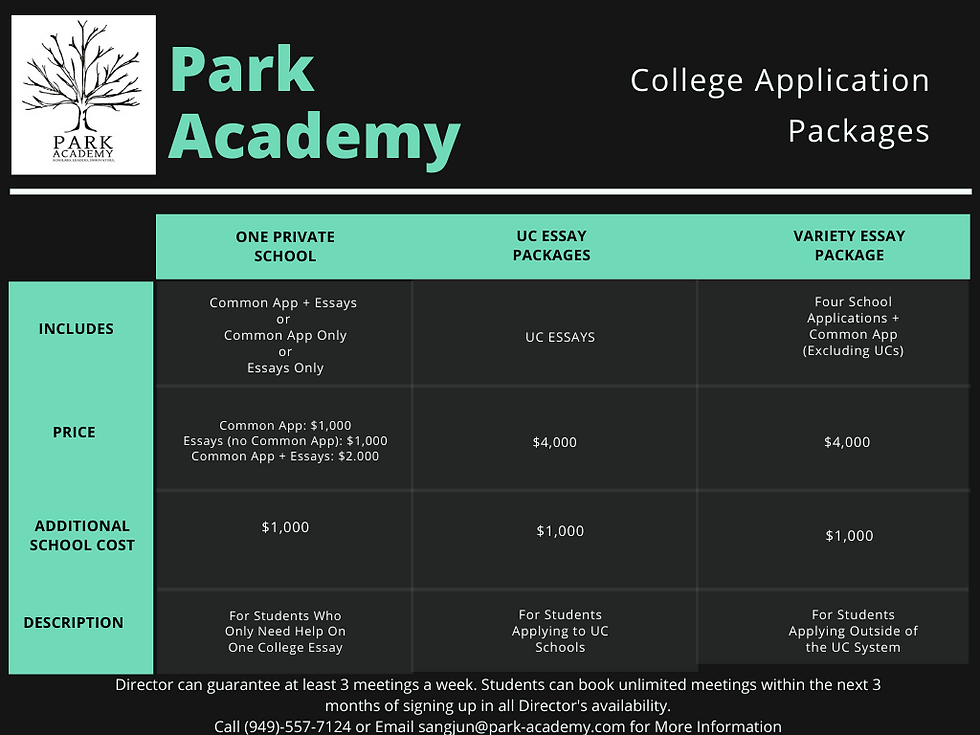 Counseling Packages Comparison Chart (2)