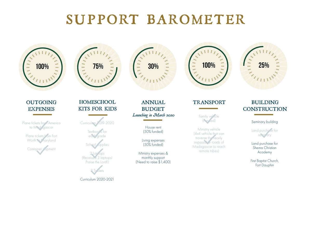 1.14.20 support barometer graphic-01.png