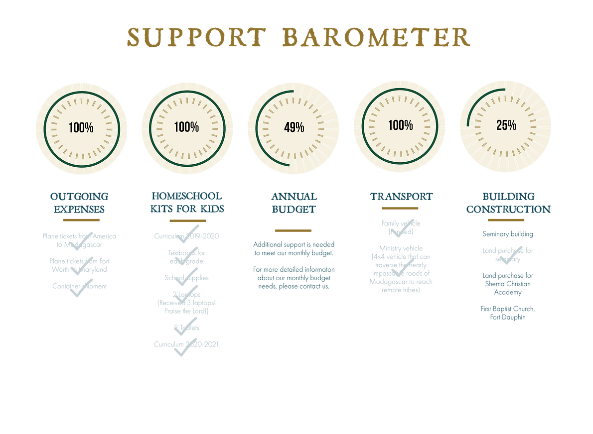 12.30.20 support barometer graphic-01.pn