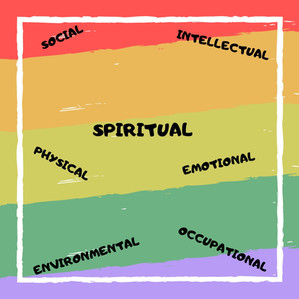 """""""Seven: The Dimensions of Wellness"""""""