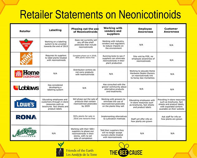 retaileractionchart_updated-27Apr2016-10