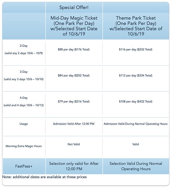 Mid Day Ticket Offer.png