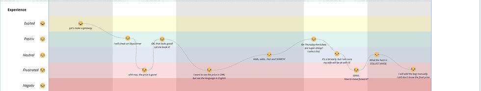 Fly-UX-Costumer-Journey-map.jpg