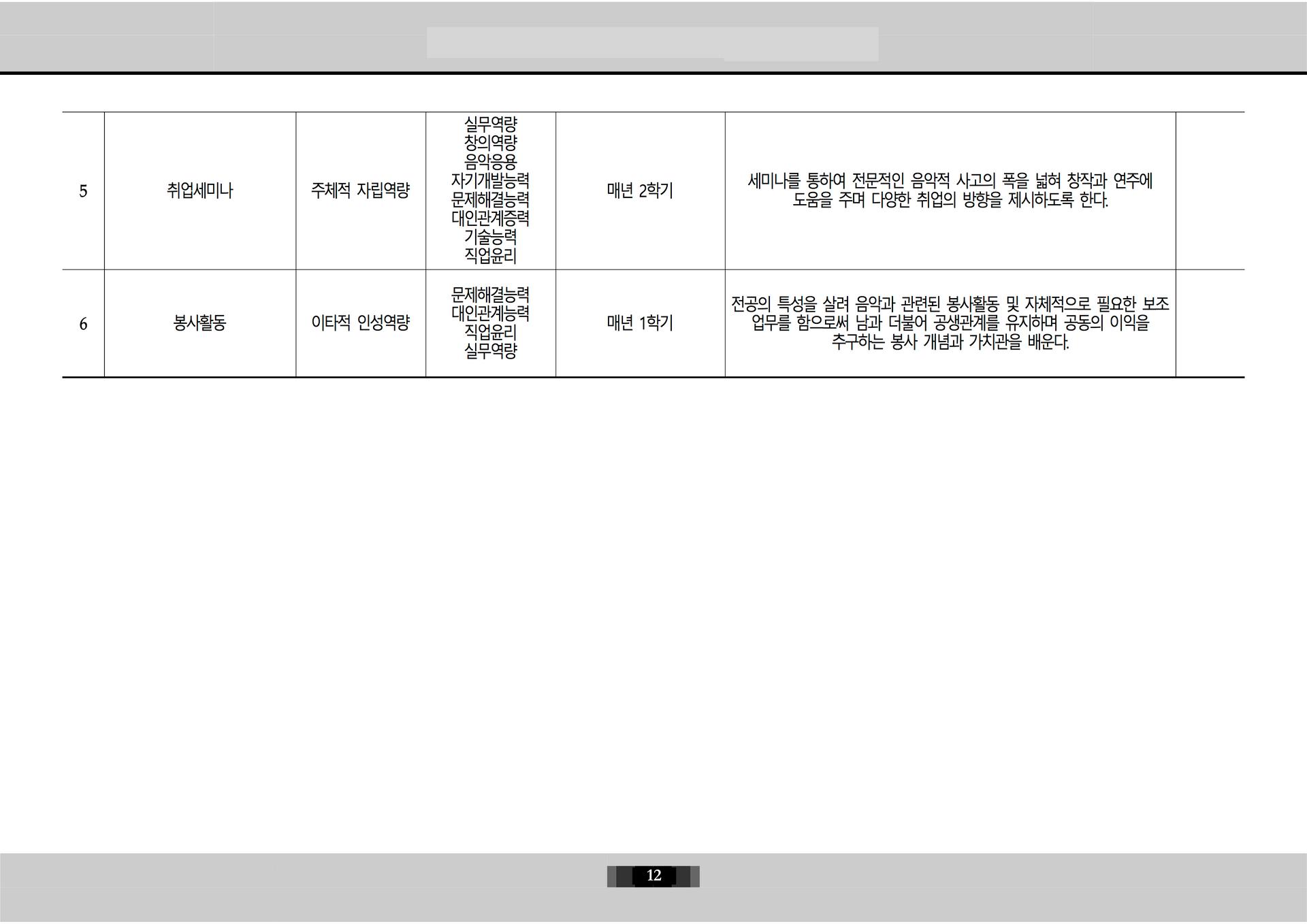 [공연예술학부 2020] 전공 프레임워크12.png