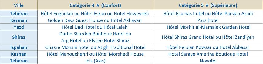 Hotels_GIR_Trésors_de_perse.png