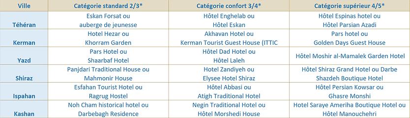Hotels_CP_Trésors_de_perse.png
