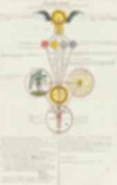 Manuscrit Noel, BNF