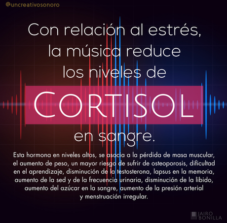 Cortisol_Jairo Bonilla Música