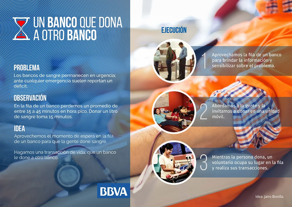 Caso_Donar Sangre_Jairo Bonilla.webp