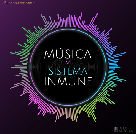 Música y Sistema Inmune_Jairo Bonilla.png