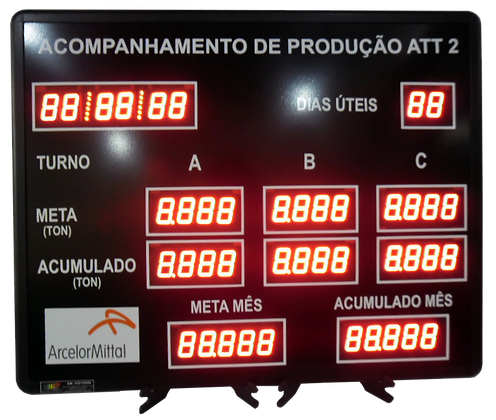 IND-0003 INDICADOR DE PRODUÇÃO TURNO, META E ACUMULADO