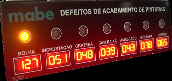 IND-0067 INDICADOR DE PRODUÇÃO DEFEITOS DE PINTURA