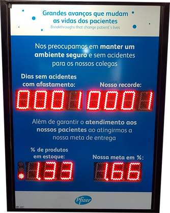 "IND-0349 INDICADOR DE CIPA 6"" POLEGADAS ETHERNET COM SINALIZADOR 33MM"
