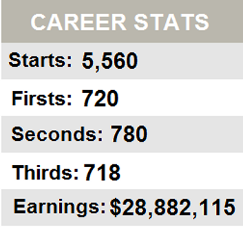 Career stats_as of 2_2_20.png
