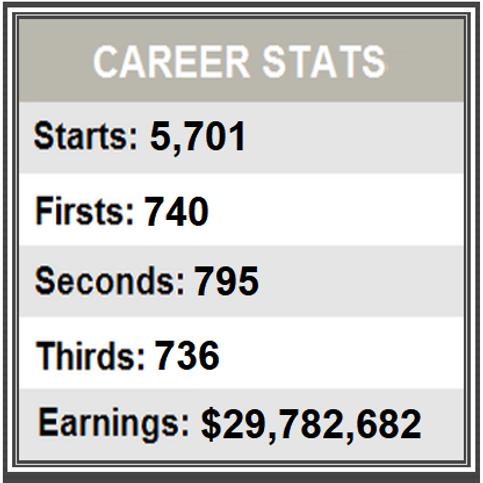 2021 Career as of 5_21.png