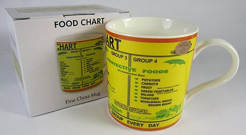 Educational Food Chart Mug