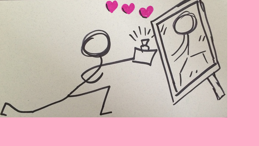 stick figure proposing to image in the mirror
