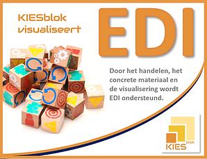 KIESblok ondersteunt EDI.PNG