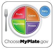 USDA MyPlate.png