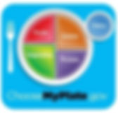 MyPlate.jpg