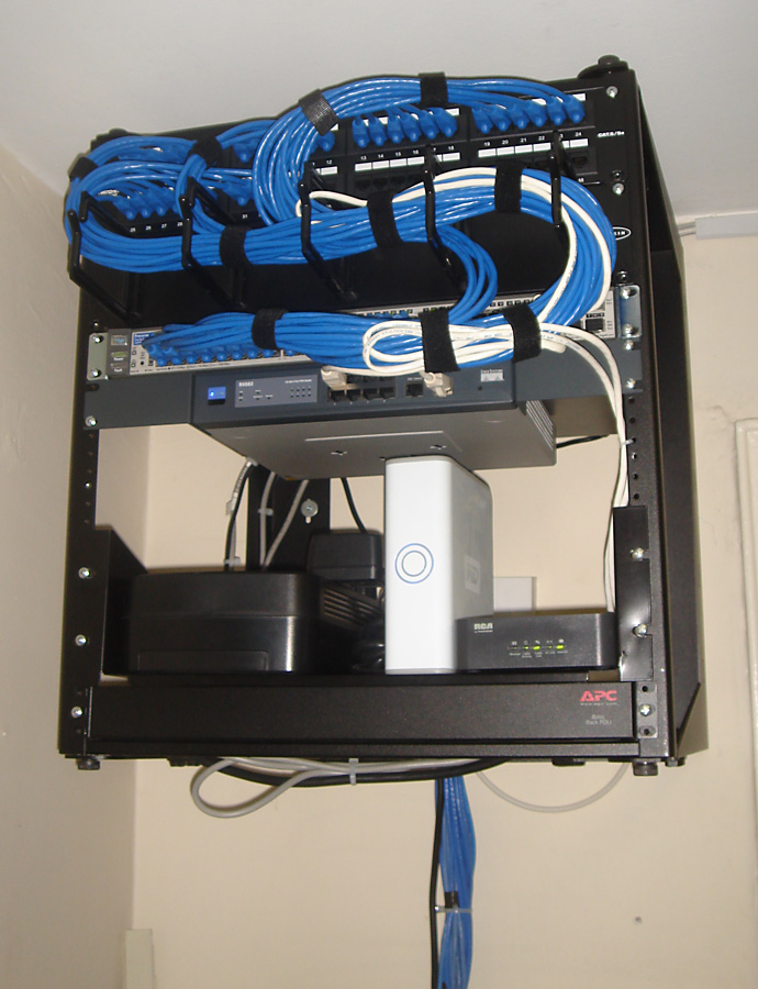 Wall Mount Server Rack Installation