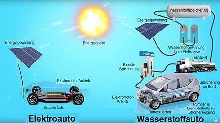 Elektroauto vs Wasserstoffauto.jpg