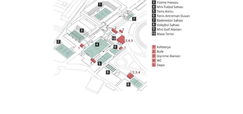 Urban Facilities