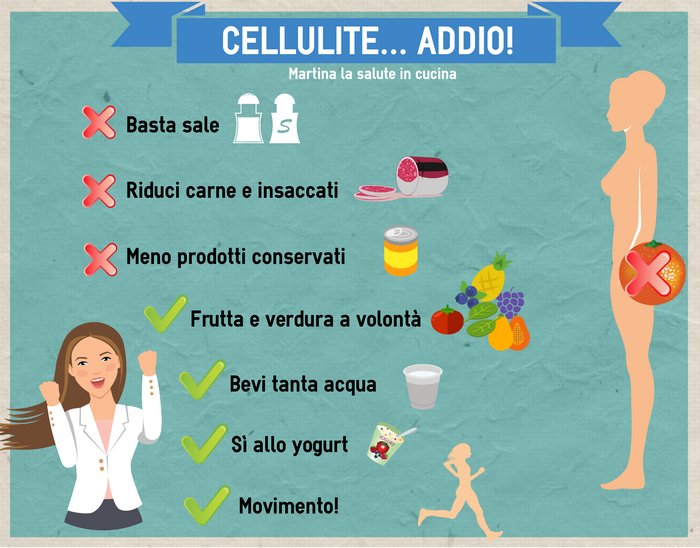 Cellulite ADDIO!