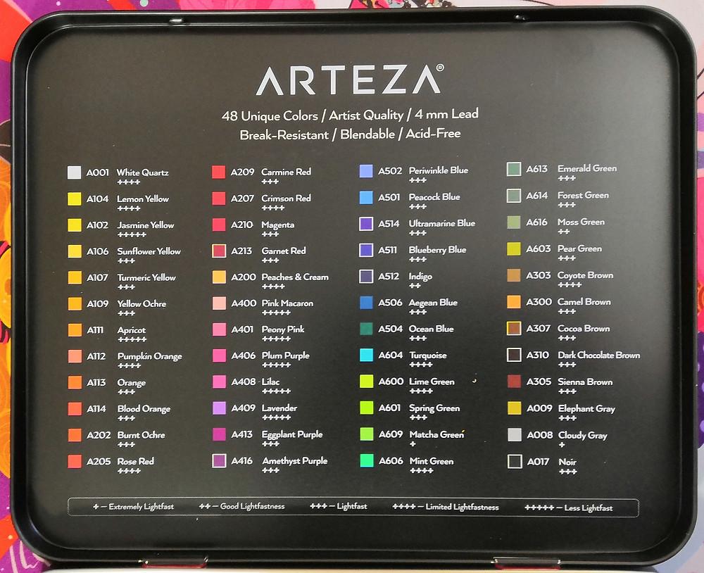Arteza 48 Professional coloured pencils lightfastness chart