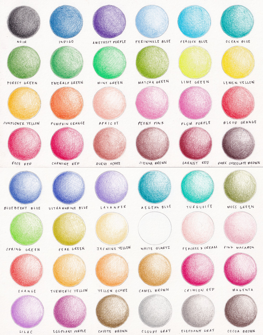 Arteza 48 Professional coloured pencils swatch test