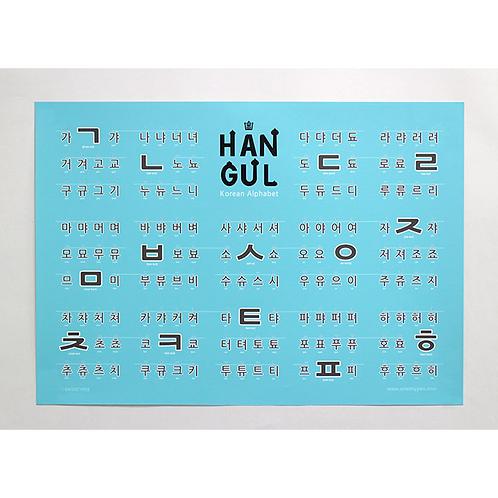 Poster - How to read Korean, Hangul, Wall Chart, Educational Deco