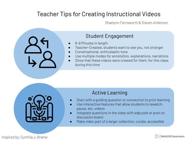 Teacher Tips For Creating Instructional Videos