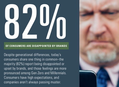 "The walls are closing in... ""82% of Consumers are disappointed and taking decisive action"""