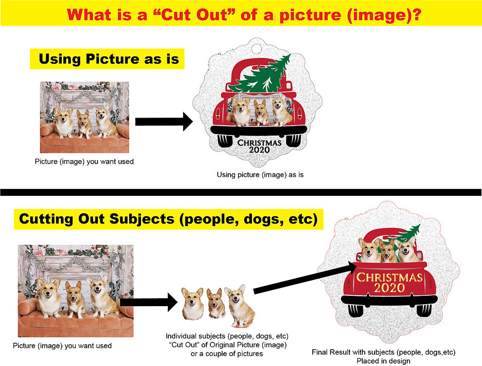 What is a cut out.jpg