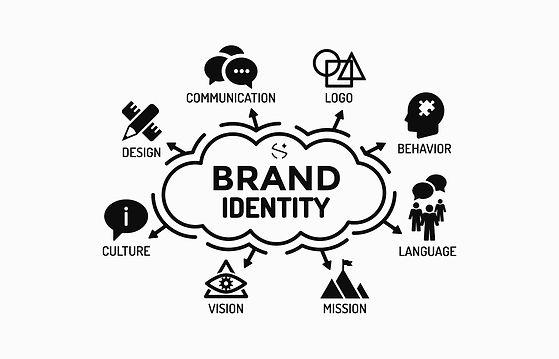Creación de Identidad.jpg