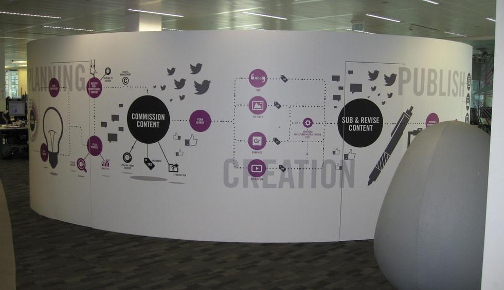 OSS Media Wall