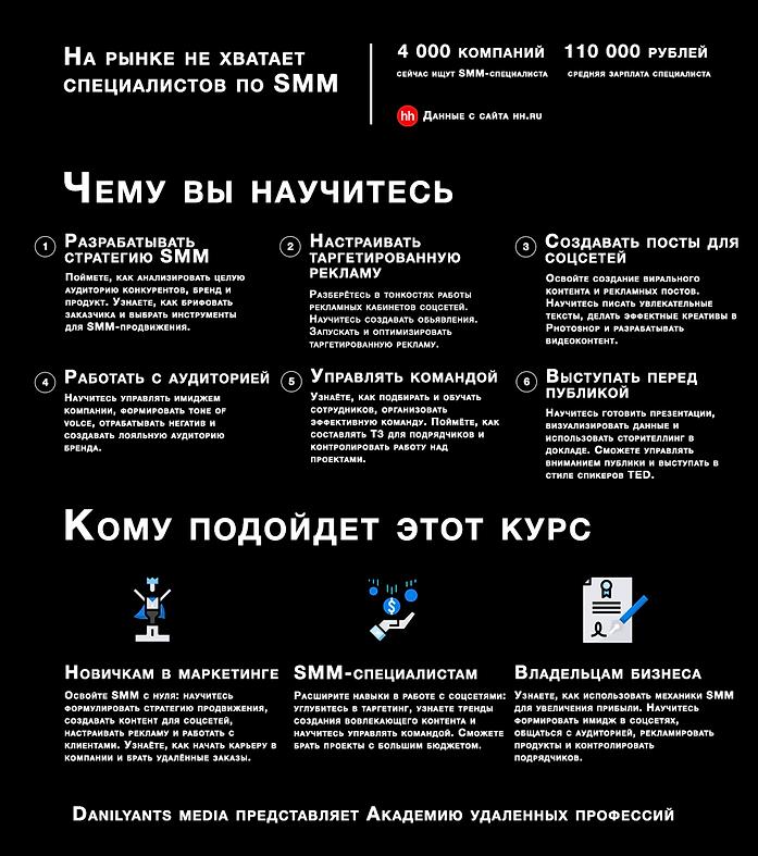 Академия удаленных профессий.png