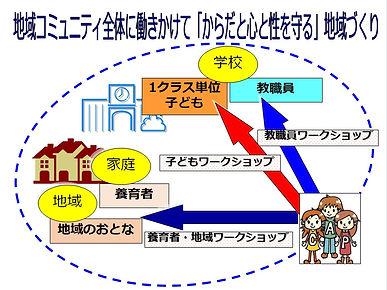 sap_cap1.jpg