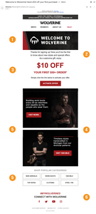 Wolverine Indoc Email 1