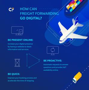 digital_freightforwarders