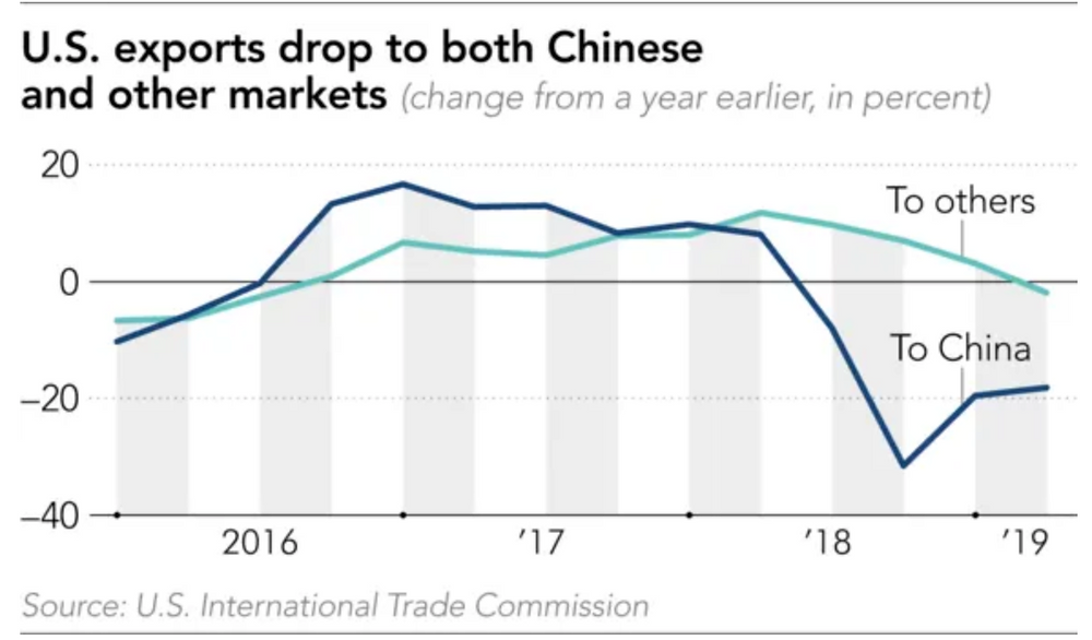 china_tariffs_exports