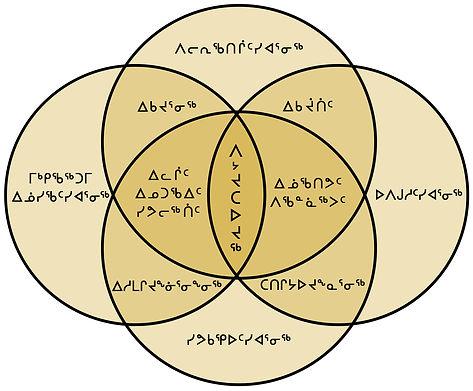 inuktitut graphic yellow.jpg