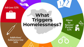 Homelessness and How it Affects Mental Health