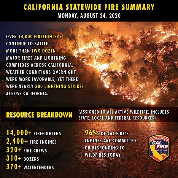 CALIFORNIA FIRES CAL FIRES 8.24.2020.jpg