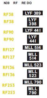 Gold RF38, RF90, RF127, RF136, RF253
