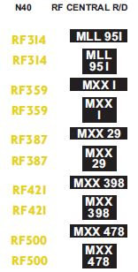 Gold RF314, RF359, RF387, RF421, RF500