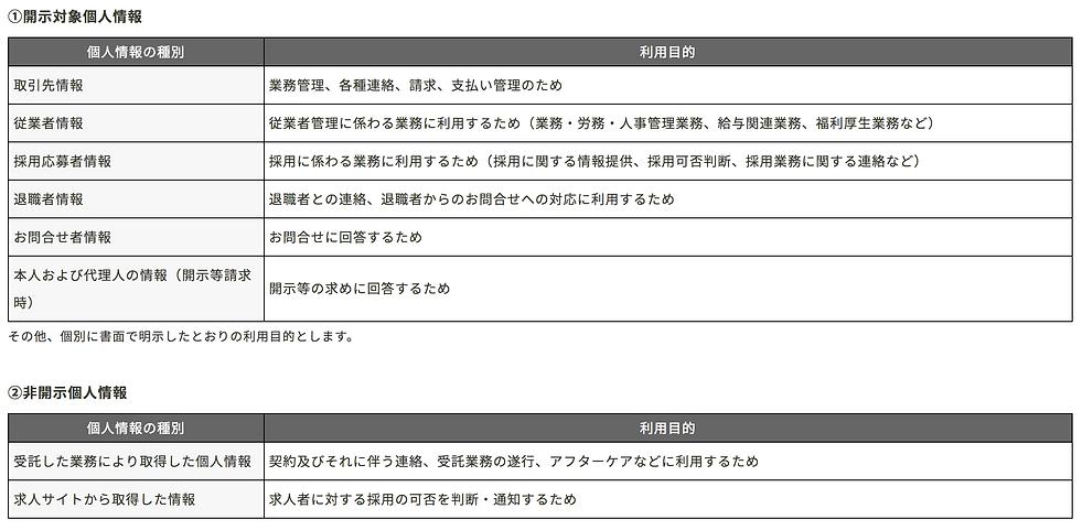スクリーンショット 2021-06-06 19.25.59.png