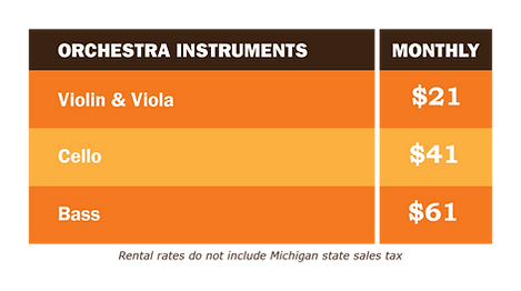 Orchestra Rental Rate Table 2021.png